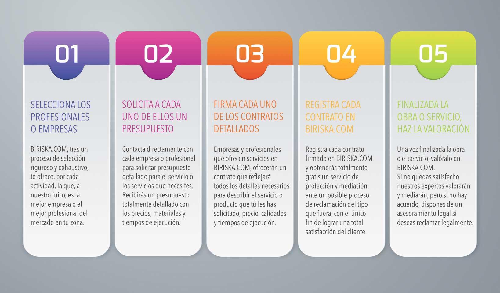 infografia-proceso-satisfaccion