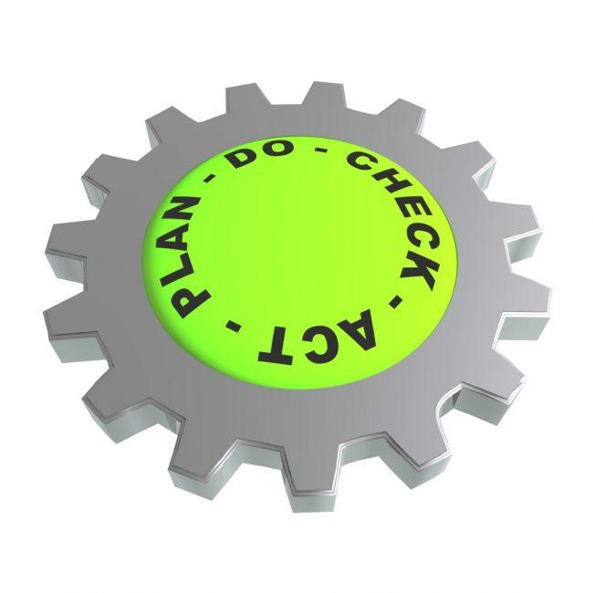 El ciclo de Deming o círculo PDCA para una estrategia de mejora continua