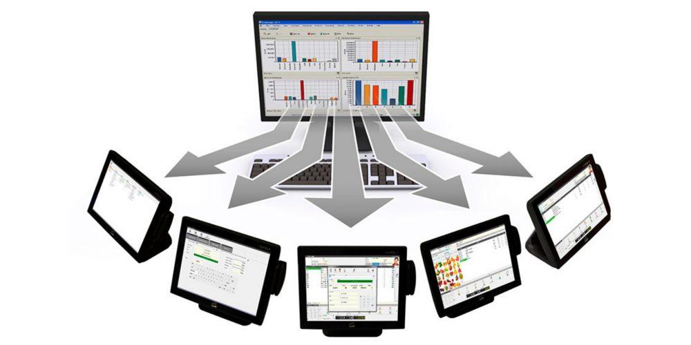 La mejor gestión empresarial a través de un software